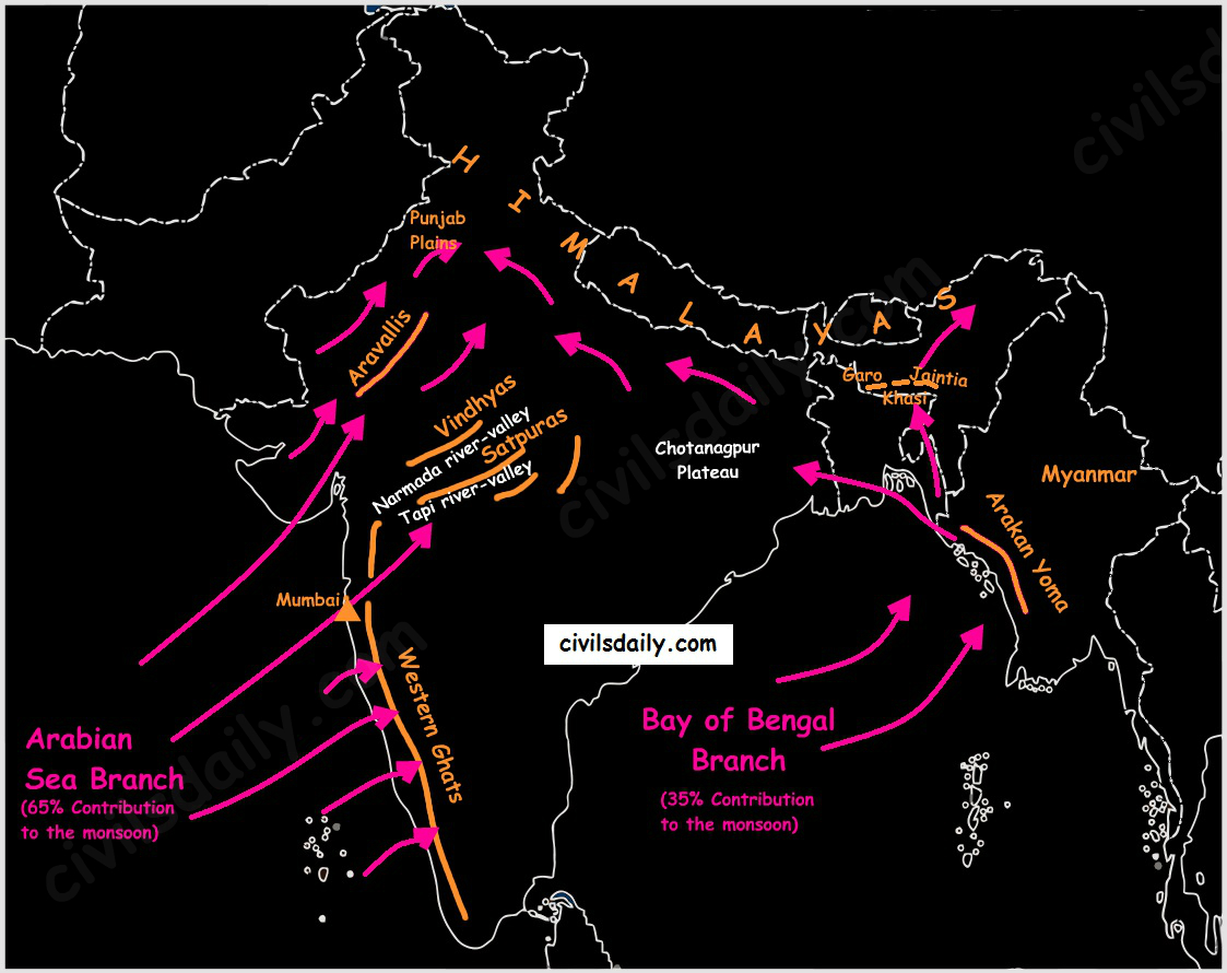 The Southwest Monsoon Season (Jun – Sep) | Part 1 - Civilsdaily on india republic map, indus river map, india caste system map, india british raj map, india natural resources, india rainfall map, india map with cities, india river valley civilizations map, india map no words, indus valley civilization map, india starbucks map, brahmaputra river india map, india physical map of rivers, india geography map, bay of bengal map, india heat wave map, india animals, india elevation map, india climate map, india jet stream map,