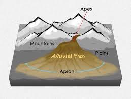 alluvial-fan