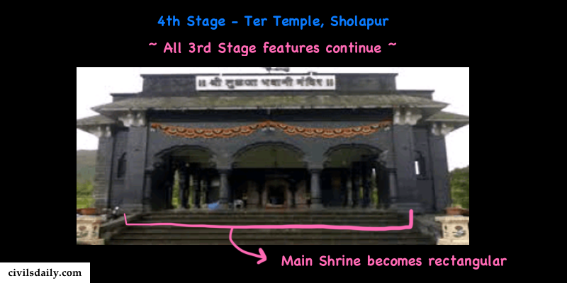 Macintosh HD:Users:rohitpande:Downloads:4th stage of temple architecture.png