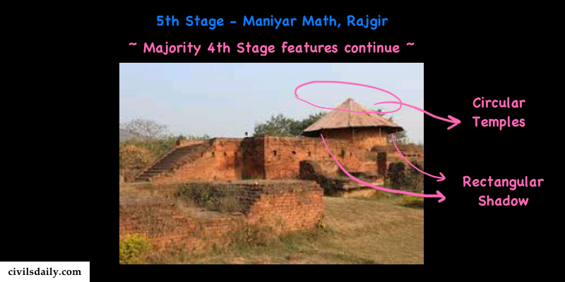 Macintosh HD:Users:rohitpande:Downloads:5th stage of temple architecture.png