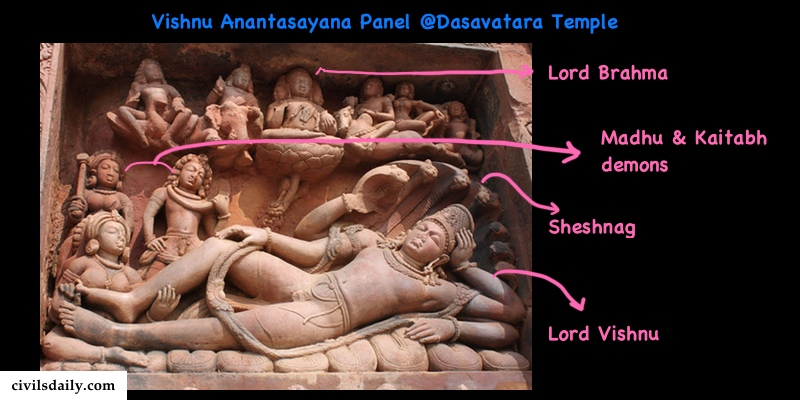 Macintosh HD:Users:rohitpande:Downloads:Dasavatara Temple Vishnu Vishnu Anantasayana.jpg