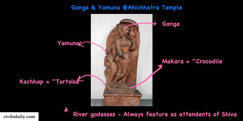 Macintosh HD:Users:rohitpande:Downloads:Ganga & Yamuna @Ahichhatra Temple.png
