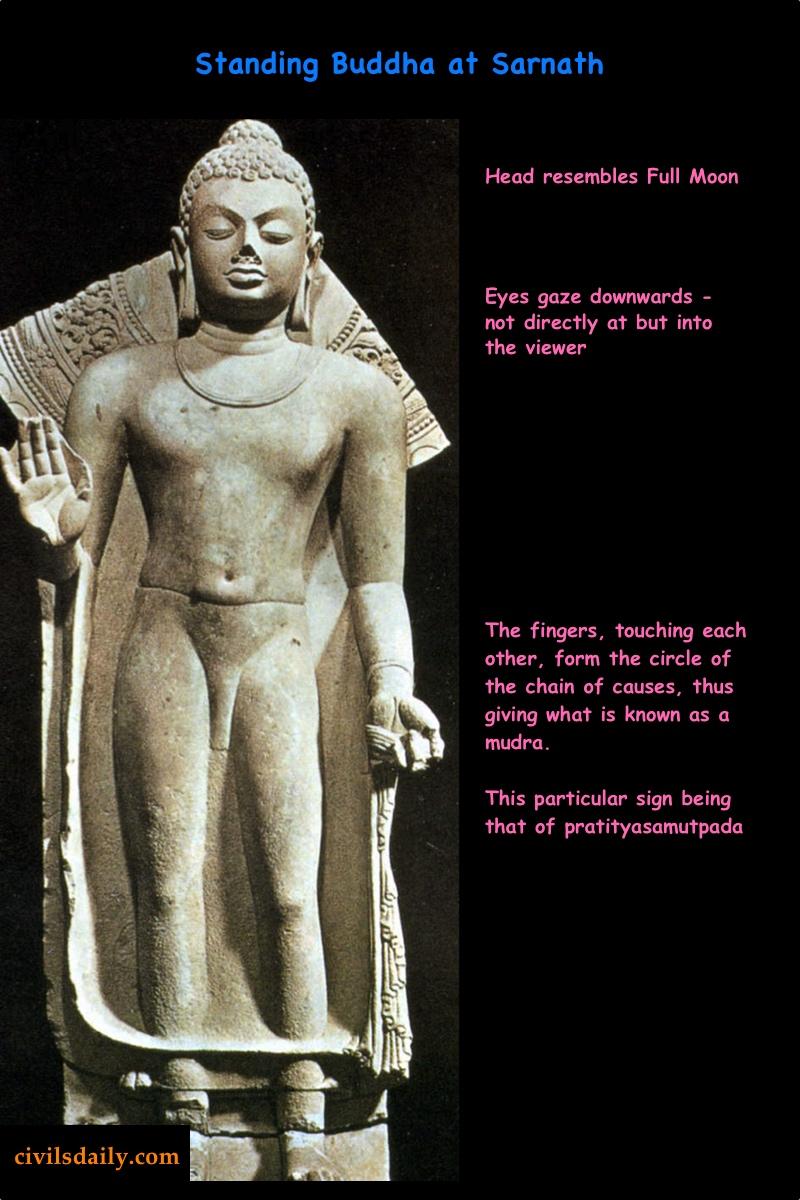 Macintosh HD:Users:rohitpande:Downloads:Standing Buddha At Sarnath.jpg